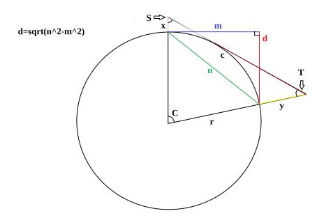 curvature05 b